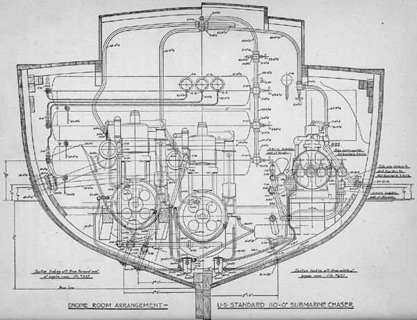section of engine room