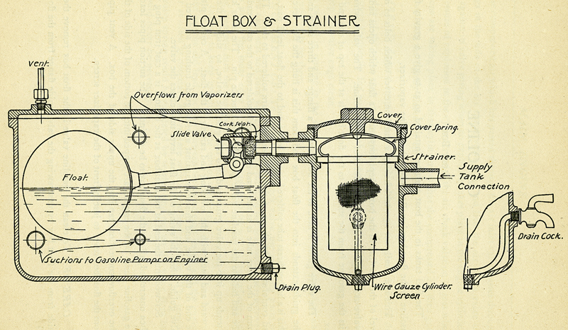 Subchaser float box