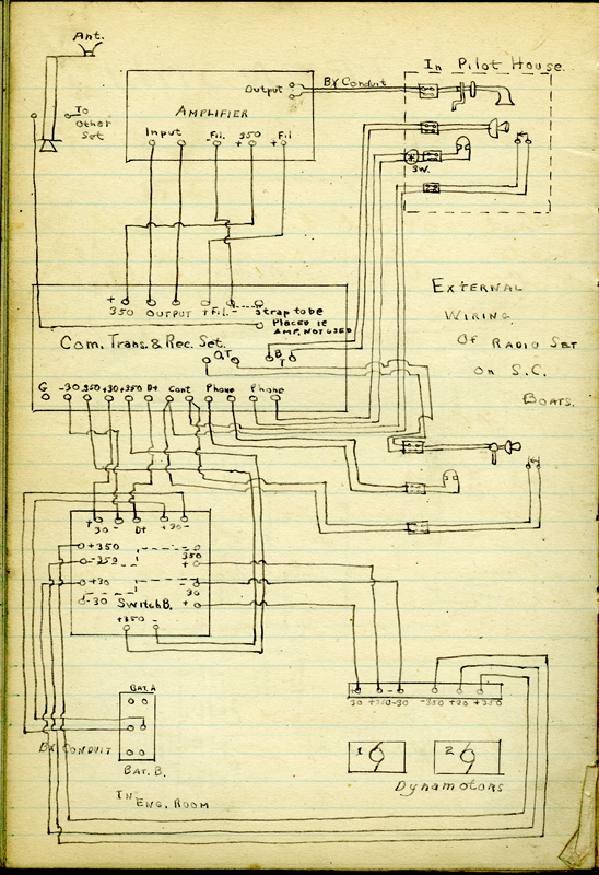 wireless telephone training 02 general wiring the subchaser electrical wiring general wiring diagram, and notes on care and operation of the set