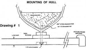 Drawing 1: Mounting of Hull