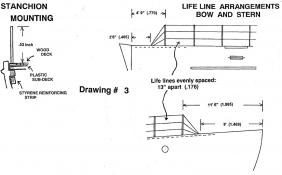 Drawing 3: Stanchions / Lifelines