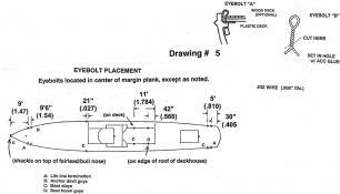 Drawing 5: Eyebolts