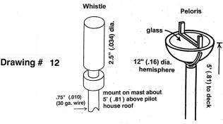 Drawing 12: Whistle / Pelorus