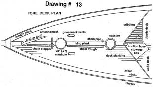 Drawing 13: Fore Deck Plan